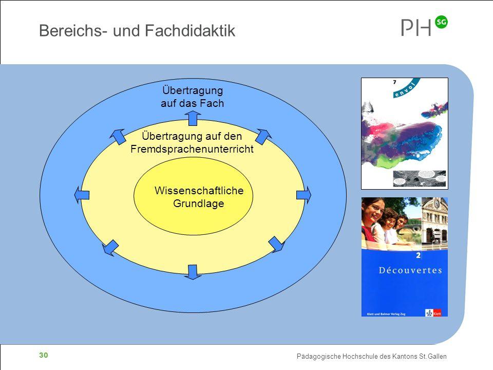 Pädagogische Hochschule des Kantons St.Gallen 30 Übertragung auf das Fach Bereichs- und Fachdidaktik Übertragung auf den Fremdsprachenunterricht Wissenschaftliche Grundlage