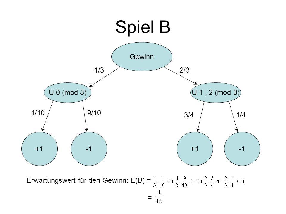 Spiel B Gewinn +1 9/10 Erwartungswert für den Gewinn: E(B) = = +1 Ú 0 (mod 3)Ú 1, 2 (mod 3) 1/10 1/43/4 1/32/3