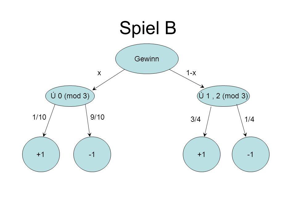Spiel B Gewinn +1 9/10 +1 Ú 0 (mod 3)Ú 1, 2 (mod 3) 1/10 1/43/4 x1-x