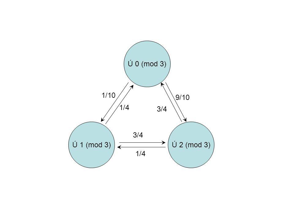 Ú 0 (mod 3) Ú 1 (mod 3)Ú 2 (mod 3) 1/10 1/4 3/4 1/4 9/10 3/4