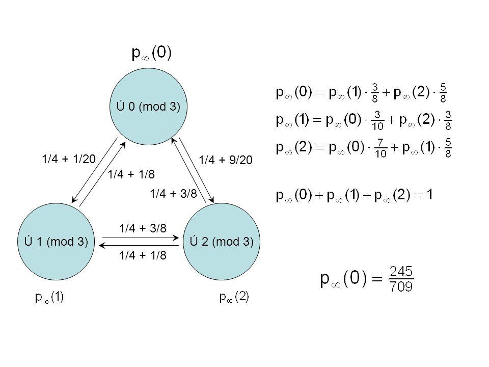 Ú 0 (mod 3) Ú 1 (mod 3)Ú 2 (mod 3) 1/4 + 1/20 1/4 + 1/8 1/4 + 3/8 1/4 + 1/8 1/4 + 9/20 1/4 + 3/8