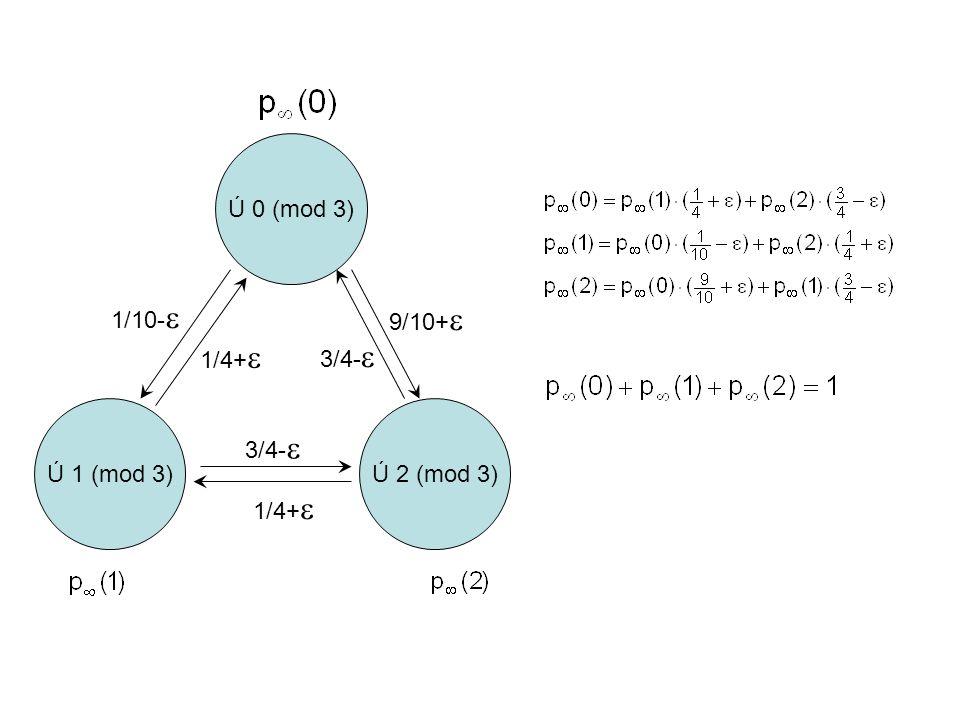Ú 0 (mod 3) Ú 1 (mod 3)Ú 2 (mod 3) 1/10- 1/4+ 3/4- 1/4+ 9/10+ 3/4-