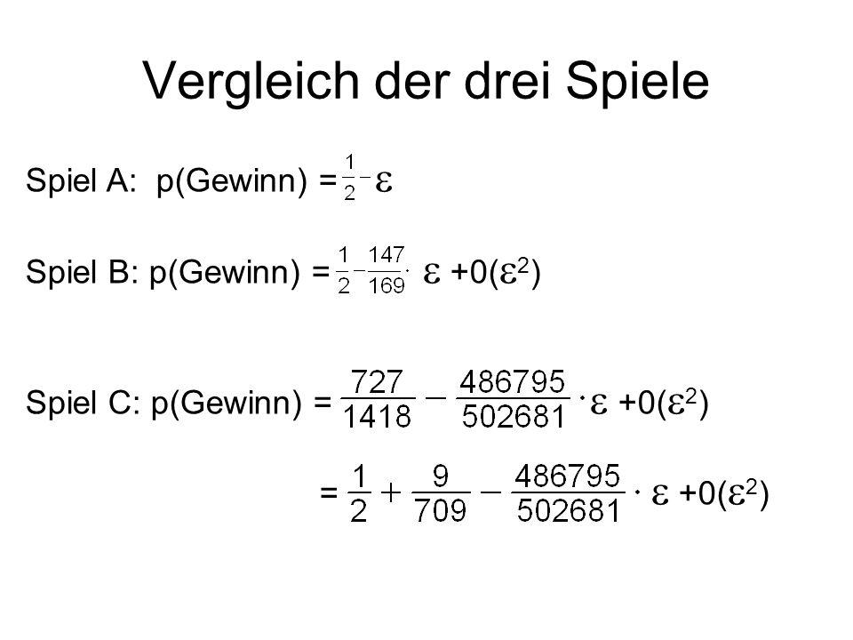Vergleich der drei Spiele Spiel A: p(Gewinn) = Spiel B: p(Gewinn) = +0( 2 ) Spiel C: p(Gewinn) = +0( 2 ) = +0( 2 )
