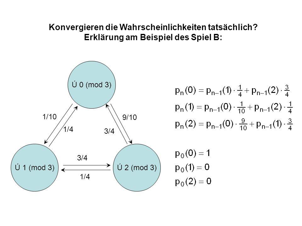 Konvergieren die Wahrscheinlichkeiten tatsächlich? Erklärung am Beispiel des Spiel B: Ú 0 (mod 3) Ú 1 (mod 3)Ú 2 (mod 3) 1/10 1/4 3/4 1/4 9/10 3/4