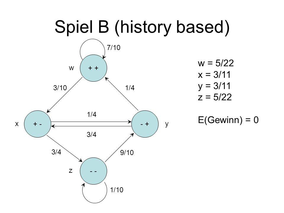 Spiel B (history based) + - - ++ - w z 7/10 3/10 3/4 1/4 3/4 1/4 1/10 9/10 xy w = 5/22 x = 3/11 y = 3/11 z = 5/22 E(Gewinn) = 0