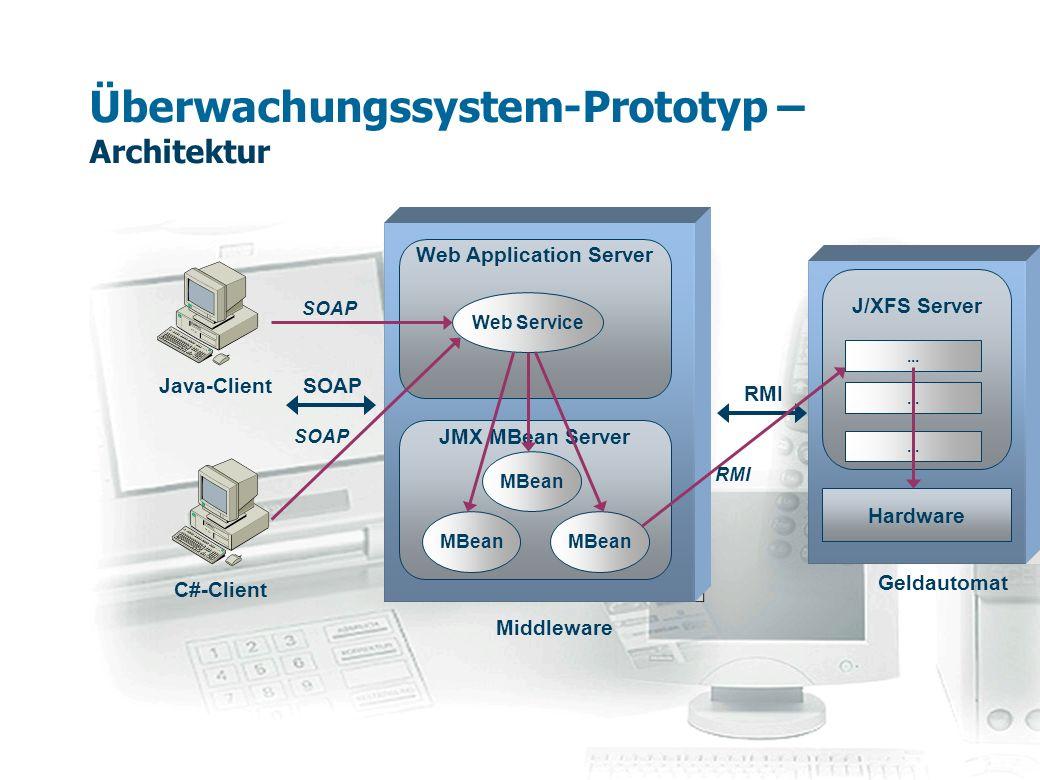 Überwachungssystem-Prototyp – Architektur C#-Client Java-Client Geldautomat Middleware Web Application Server JMX MBean Server Web Service MBean SOAP