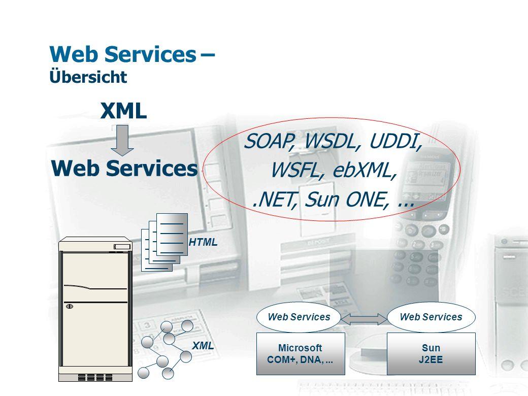 Web Services – Übersicht XML SOAP, WSDL, UDDI, WSFL, ebXML,.NET, Sun ONE,... Web Services _____ HTML XML Microsoft COM+, DNA,... Sun J2EE Web Services