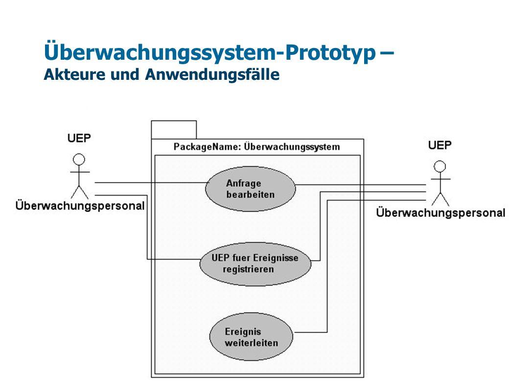 Überwachungssystem-Prototyp – Architektur Bankperipheriegerät J/XFS JMX Web Services Überwachungspersonal Gerätezugriff Management Schnittstellenoffenlegung