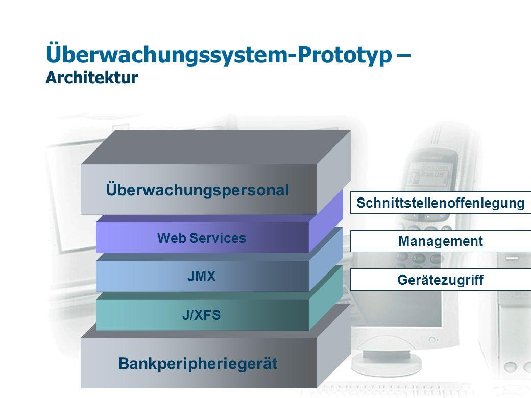 Überwachungssystem-Prototyp – Architektur Bankperipheriegerät J/XFS JMX Web Services Überwachungspersonal Gerätezugriff Management Schnittstellenoffen