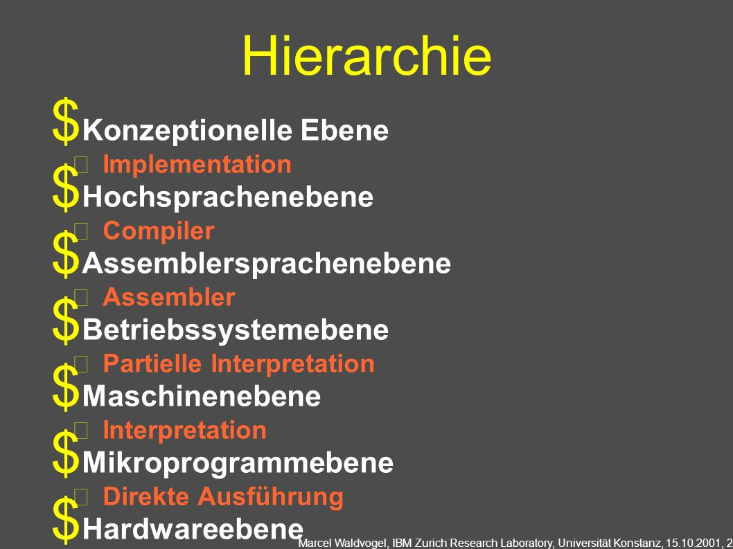 Marcel Waldvogel, IBM Zurich Research Laboratory, Universität Konstanz, 15.10.2001, 2 Hierarchie Konzeptionelle Ebene Implementation Hochsprachenebene