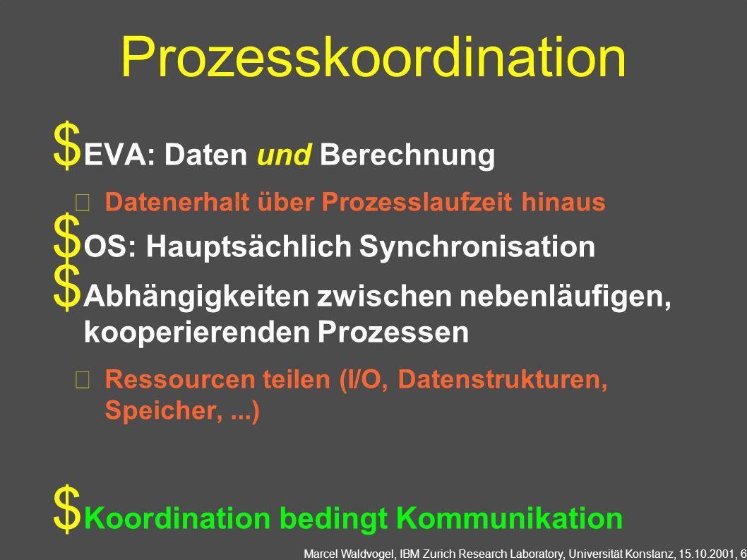 Marcel Waldvogel, IBM Zurich Research Laboratory, Universität Konstanz, 15.10.2001, 6 Prozesskoordination EVA: Daten und Berechnung Datenerhalt über Prozesslaufzeit hinaus OS: Hauptsächlich Synchronisation Abhängigkeiten zwischen nebenläufigen, kooperierenden Prozessen Ressourcen teilen (I/O, Datenstrukturen, Speicher,...) Koordination bedingt Kommunikation