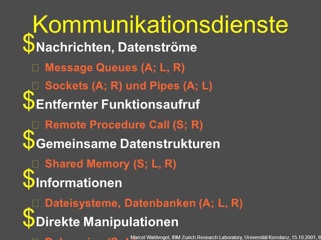 Marcel Waldvogel, IBM Zurich Research Laboratory, Universität Konstanz, 15.10.2001, 8 Kommunikationsdienste Nachrichten, Datenströme Message Queues (A; L, R) Sockets (A; R) und Pipes (A; L) Entfernter Funktionsaufruf Remote Procedure Call (S; R) Gemeinsame Datenstrukturen Shared Memory (S; L, R) Informationen Dateisysteme, Datenbanken (A; L, R) Direkte Manipulationen Debugging (S; L)