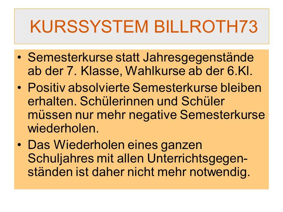 KURSSYSTEM BILLROTH73 Semesterkurse statt Jahresgegenstände ab der 7.