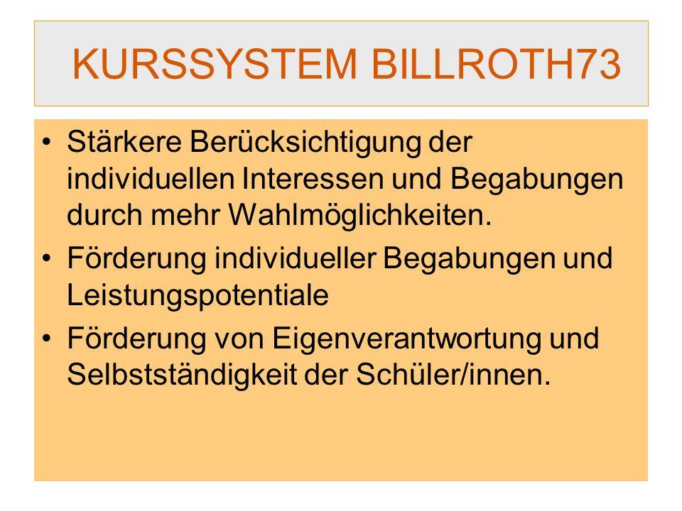 KURSSYSTEM BILLROTH73 Stärkere Berücksichtigung der individuellen Interessen und Begabungen durch mehr Wahlmöglichkeiten. Förderung individueller Bega