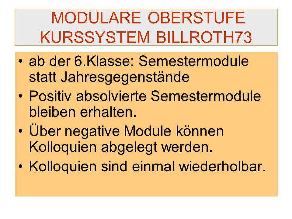 MODULARE OBERSTUFE KURSSYSTEM BILLROTH73 Schülerinnen und Schüler müssen nur mehr endgültig negative Semestermodule wiederholen.