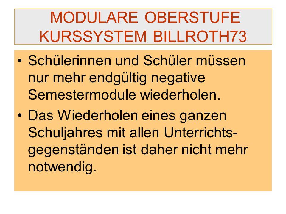 MODULARE OBERSTUFE KURSSYSTEM BILLROTH73 Schülerinnen und Schüler müssen nur mehr endgültig negative Semestermodule wiederholen. Das Wiederholen eines