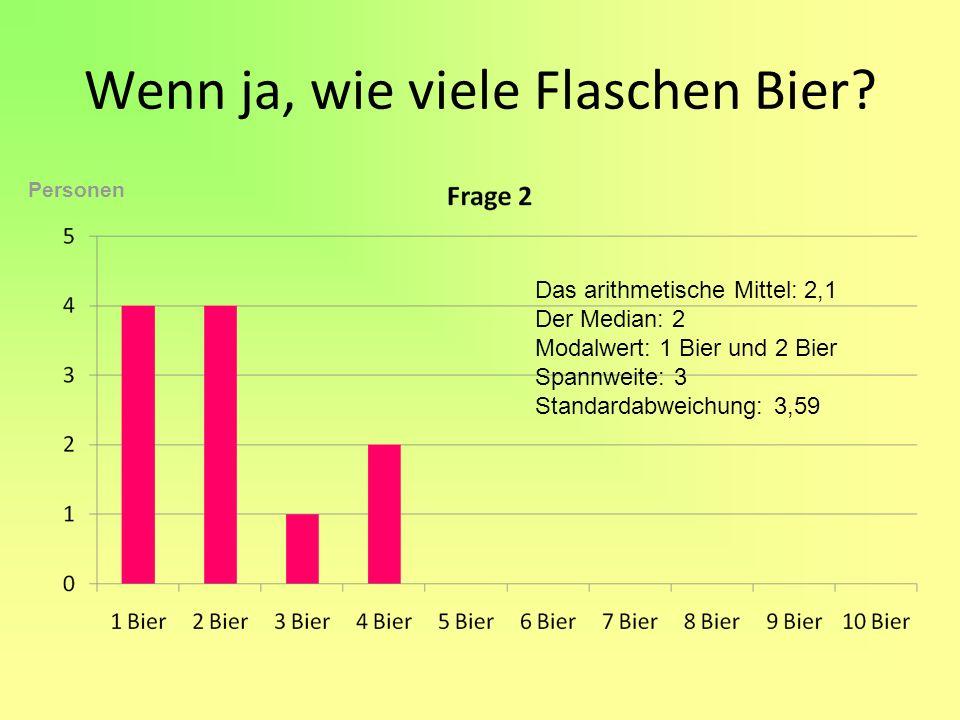 Wenn ja, wie viele Flaschen Bier? Personen Das arithmetische Mittel: 2,1 Der Median: 2 Modalwert: 1 Bier und 2 Bier Spannweite: 3 Standardabweichung: