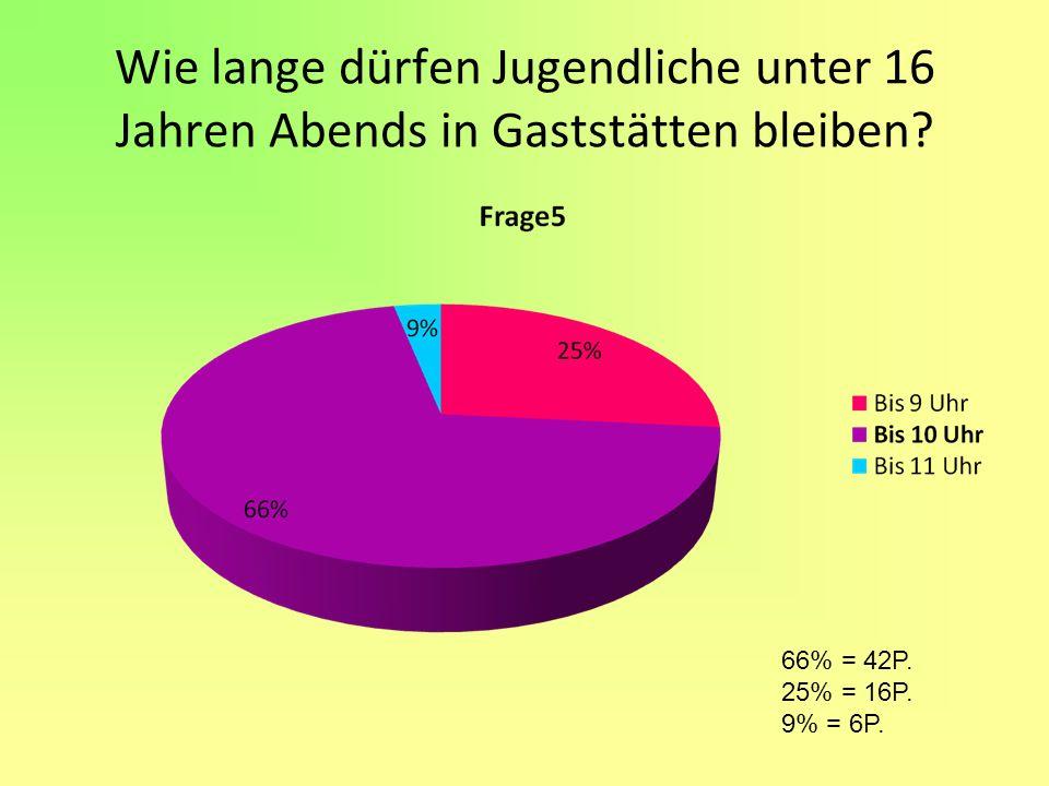 Wie lange dürfen Jugendliche unter 16 Jahren Abends in Gaststätten bleiben? 66% = 42P. 25% = 16P. 9% = 6P.