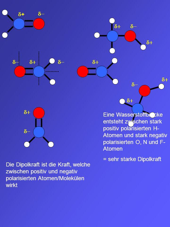 + Eine Wasserstoffbrücke entsteht zwischen stark positiv polarisierten H- Atomen und stark negativ polarisierten O, N und F- Atomen = sehr starke Dipo