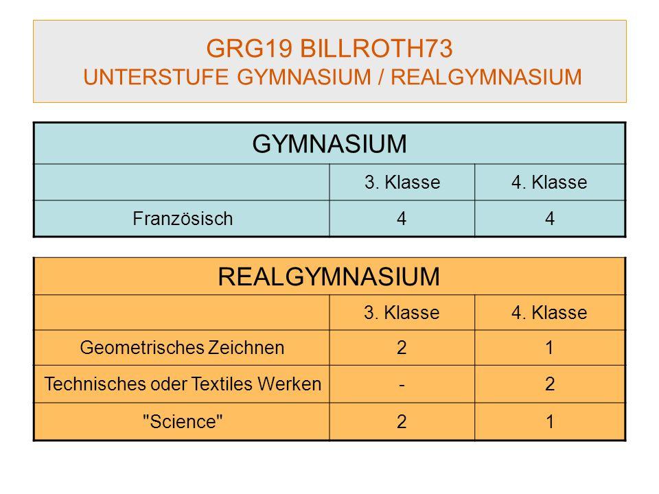 GRG19 BILLROTH73 UNTERSTUFE GYMNASIUM / REALGYMNASIUM GYMNASIUM 3. Klasse4. Klasse Französisch44 REALGYMNASIUM 3. Klasse4. Klasse Geometrisches Zeichn