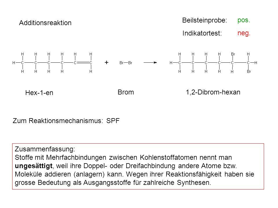 Additionsreaktion Hex-1-en Brom1,2-Dibrom-hexan Beilsteinprobe: Indikatortest: pos.