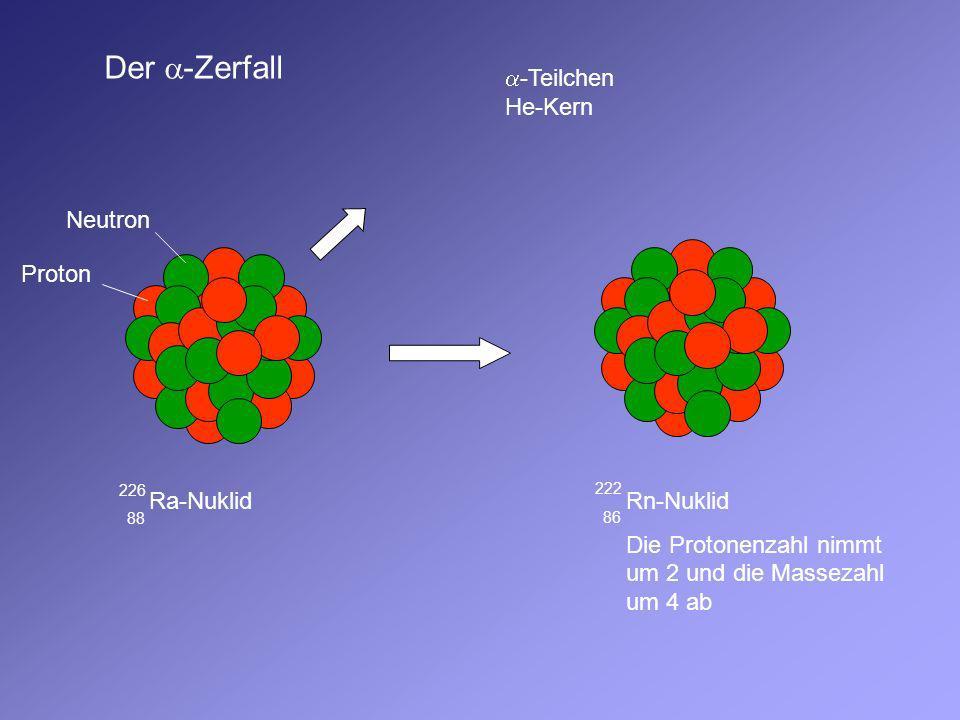 Die Thorim-232-Zerfallsreihe