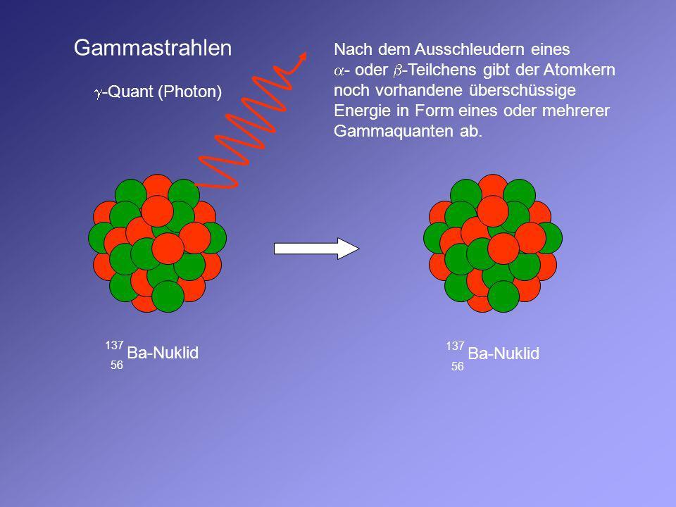 Ba-Nuklid 137 56 Ba-Nuklid 137 56 -Quant (Photon) Nach dem Ausschleudern eines - oder -Teilchens gibt der Atomkern noch vorhandene überschüssige Energ