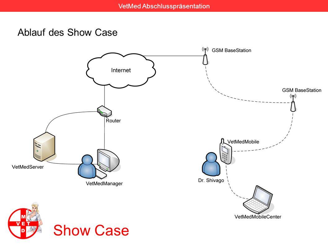 VetMed Abschlusspräsentation Spezialgebiet Simulieren von Verbindungen Schwache Verbindung Schwankende Datenübertragungsrate Slow Down Fehlererkennung / Fehlerkorrektur Profile für drahtlose Netzwerktechnologien