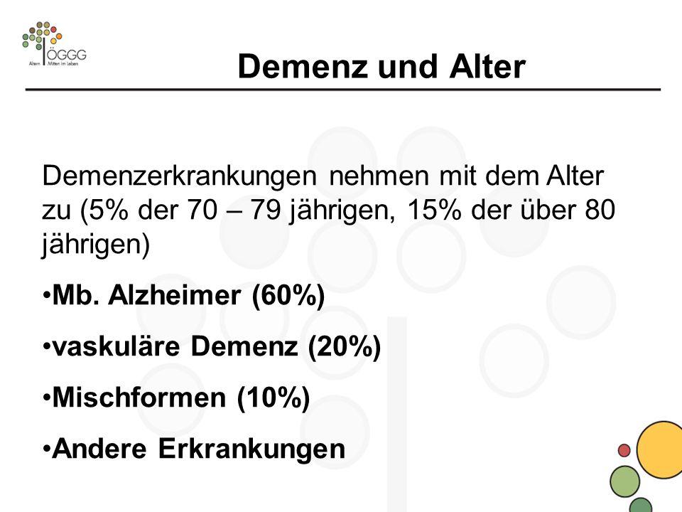Demenz und Alter Demenzerkrankungen nehmen mit dem Alter zu (5% der 70 – 79 jährigen, 15% der über 80 jährigen) Mb. Alzheimer (60%) vaskuläre Demenz (