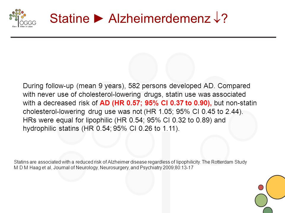 Statine Alzheimerdemenz ? Statins are associated with a reduced risk of Alzheimer disease regardless of lipophilicity. The Rotterdam Study M D M Haag