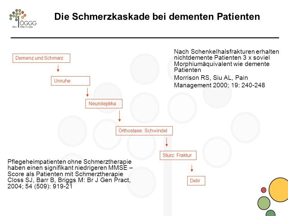 Die Schmerzkaskade bei dementen Patienten Demenz und Schmerz Unruhe Neuroleptika Orthostase, Schwindel Sturz, Fraktur Delir Pflegeheimpatienten ohne Schmerztherapie haben einen signifikant niedrigeren MMSE – Score als Patienten mit Schmerztherapie Closs SJ, Barr B, Briggs M: Br J Gen Pract, 2004; 54 (509): 919-21 Nach Schenkelhalsfrakturen erhalten nichtdemente Patienten 3 x soviel Morphiumäquivalent wie demente Patienten Morrison RS, Siu AL, Pain Management 2000; 19: 240-248