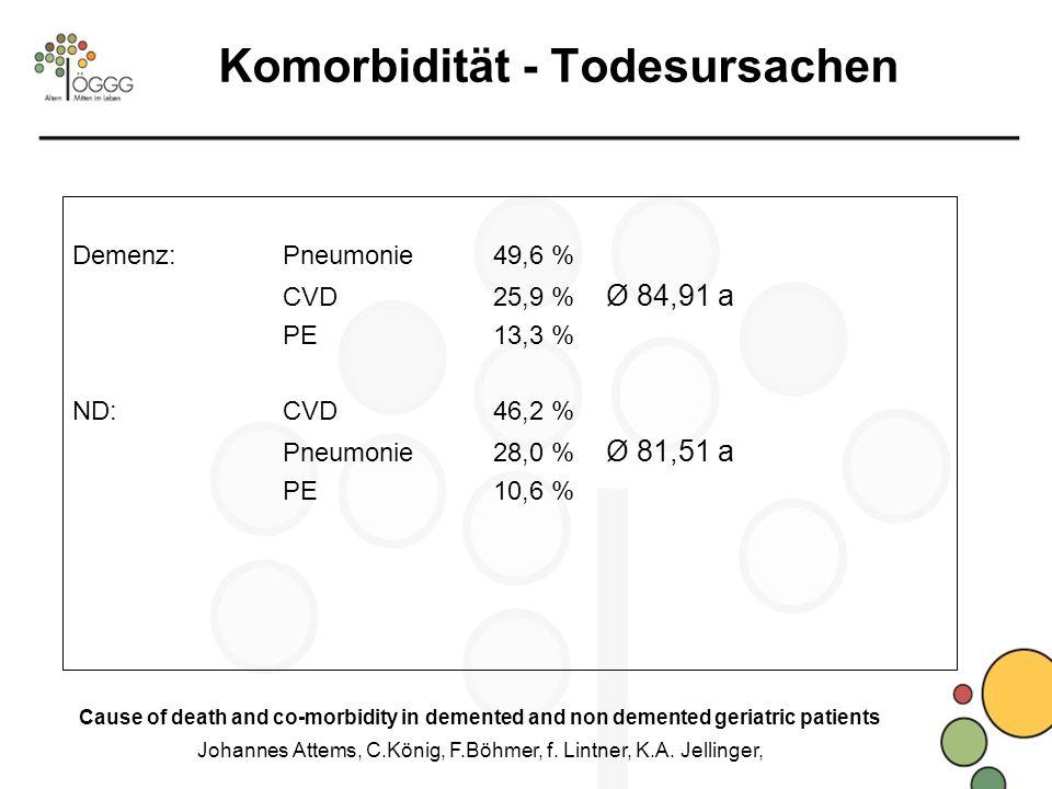 Komorbidität - Todesursachen Cause of death and co-morbidity in demented and non demented geriatric patients Johannes Attems, C.König, F.Böhmer, f.