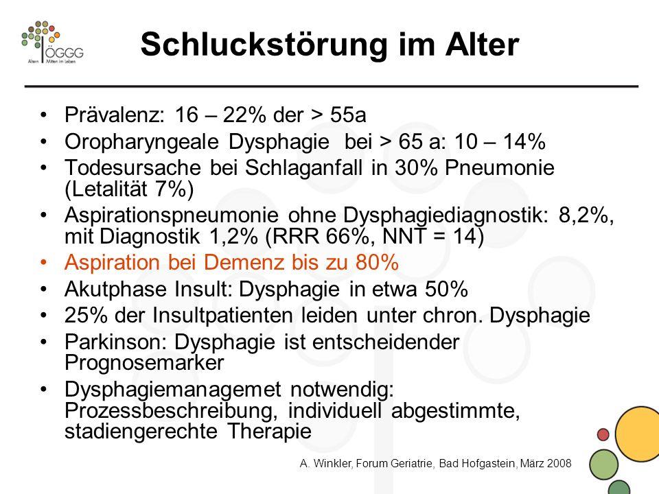 Schluckstörung im Alter Prävalenz: 16 – 22% der > 55a Oropharyngeale Dysphagie bei > 65 a: 10 – 14% Todesursache bei Schlaganfall in 30% Pneumonie (Letalität 7%) Aspirationspneumonie ohne Dysphagiediagnostik: 8,2%, mit Diagnostik 1,2% (RRR 66%, NNT = 14) Aspiration bei Demenz bis zu 80% Akutphase Insult: Dysphagie in etwa 50% 25% der Insultpatienten leiden unter chron.