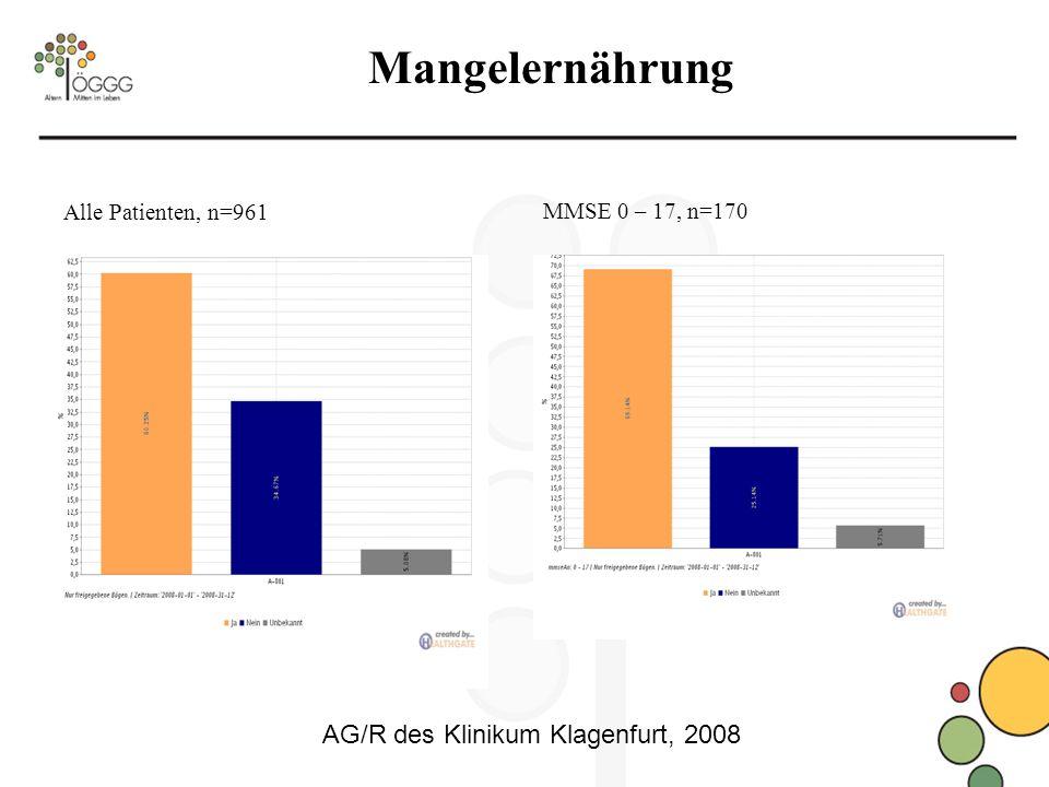 Alle Patienten, n=961 MMSE 0 – 17, n=170 Mangelernährung AG/R des Klinikum Klagenfurt, 2008