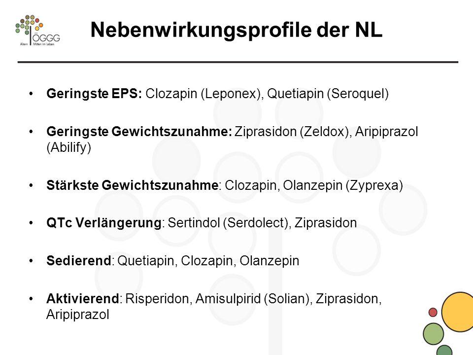 Nebenwirkungsprofile der NL Geringste EPS: Clozapin (Leponex), Quetiapin (Seroquel) Geringste Gewichtszunahme: Ziprasidon (Zeldox), Aripiprazol (Abili
