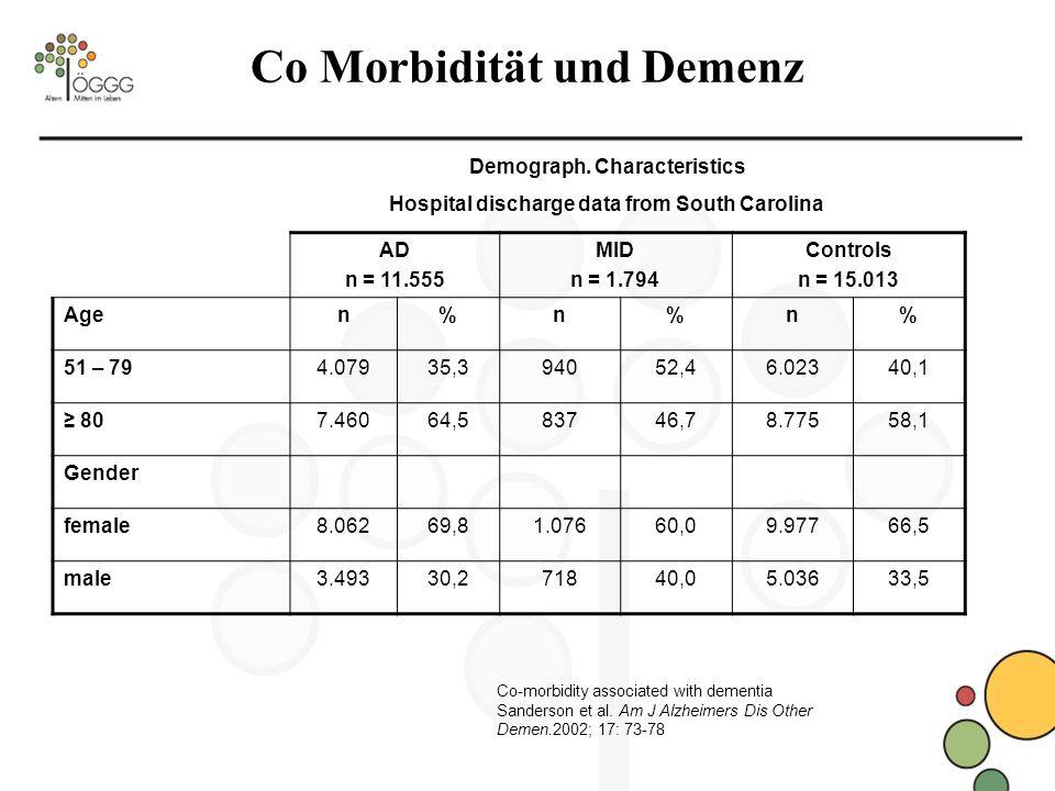Statine Alzheimerdemenz .