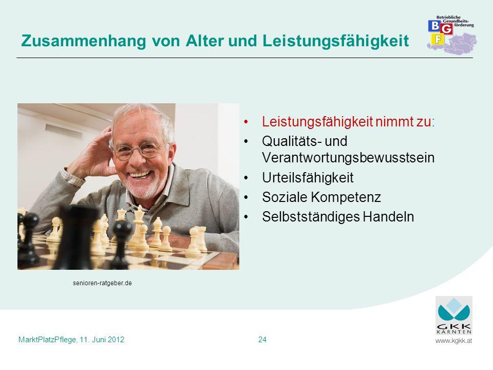 MarktPlatzPflege, 11. Juni 201224 Leistungsfähigkeit nimmt zu: Qualitäts- und Verantwortungsbewusstsein Urteilsfähigkeit Soziale Kompetenz Selbstständ