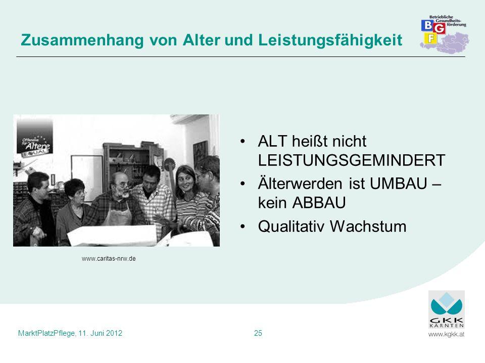 MarktPlatzPflege, 11. Juni 201225 ALT heißt nicht LEISTUNGSGEMINDERT Älterwerden ist UMBAU – kein ABBAU Qualitativ Wachstum Zusammenhang von Alter und