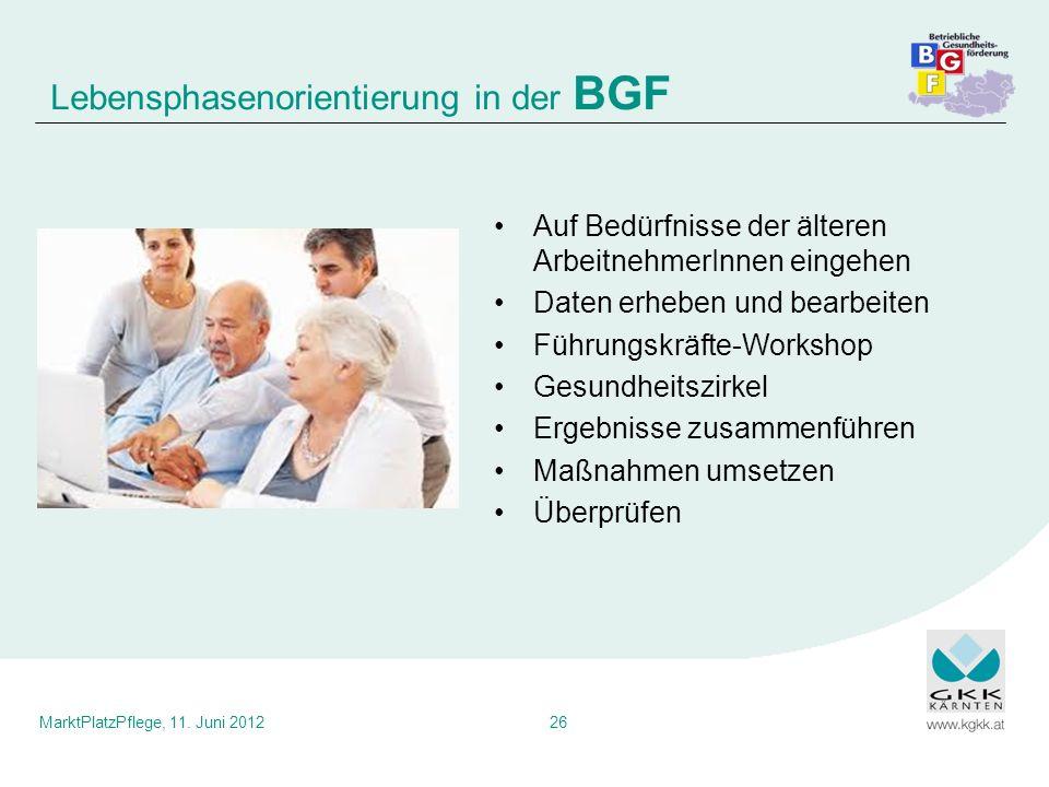 MarktPlatzPflege, 11. Juni 201226 Auf Bedürfnisse der älteren ArbeitnehmerInnen eingehen Daten erheben und bearbeiten Führungskräfte-Workshop Gesundhe