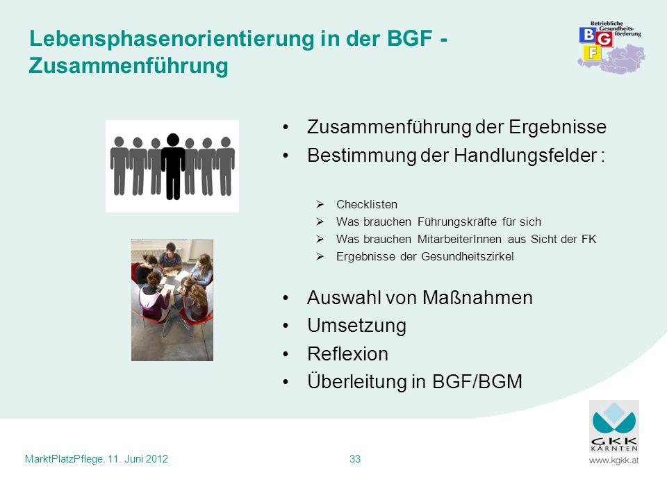 MarktPlatzPflege, 11. Juni 201233 Lebensphasenorientierung in der BGF - Zusammenführung Zusammenführung der Ergebnisse Bestimmung der Handlungsfelder