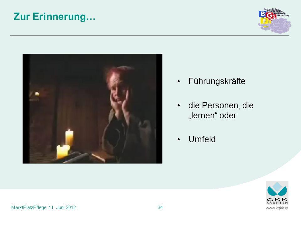 MarktPlatzPflege, 11. Juni 201234 Führungskräfte die Personen, die lernen oder Umfeld Zur Erinnerung…