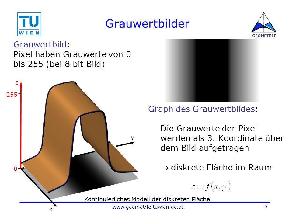 6 www.geometrie.tuwien.ac.at GEOMETRIE Grauwertbilder Graph des Grauwertbildes: Die Grauwerte der Pixel werden als 3. Koordinate über dem Bild aufgetr