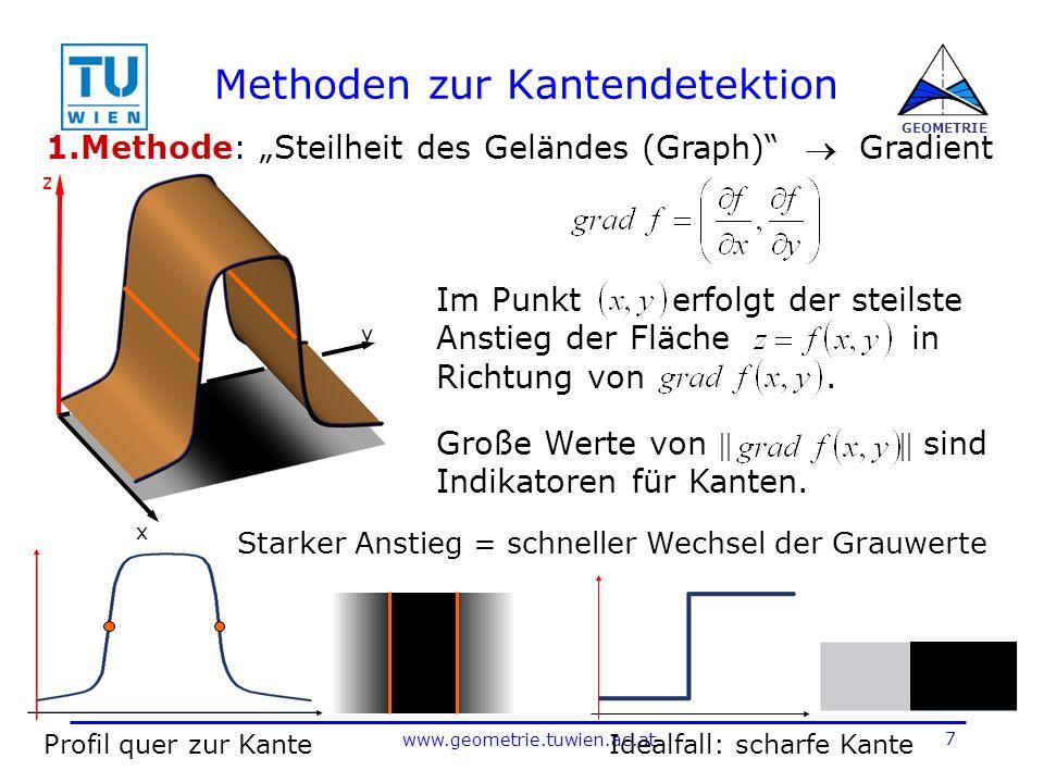 7 www.geometrie.tuwien.ac.at GEOMETRIE Profil quer zur Kante Methoden zur Kantendetektion z x y 1.Methode: Steilheit des Geländes (Graph) Gradient Im Punkt erfolgt der steilste Anstieg der Fläche in Richtung von.