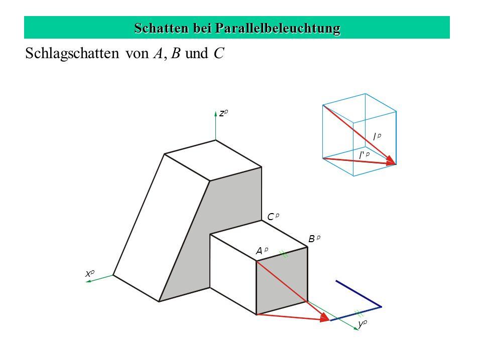 Schatten bei Parallelbeleuchtung Schlagschatten von A, B und C zpzp xpxp ypyp l p A p B p C p