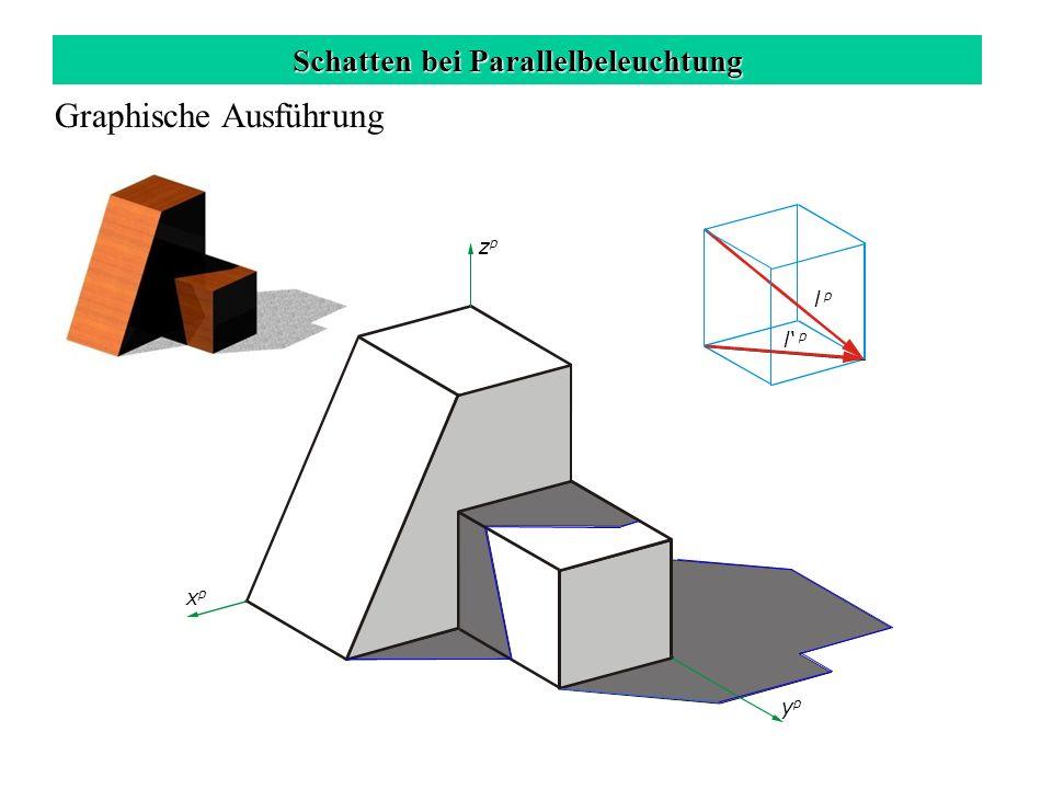 Schatten bei Parallelbeleuchtung Graphische Ausführung zpzp xpxp ypyp l p