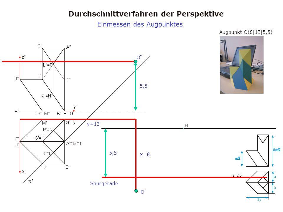 Augpunkt O(8|13|5,5) Durchschnittverfahren der Perspektive a a 2a a=2,5 x y y z A A=B=1 B=E=G C=I C I D M D=M E F J F J K=L K=N L=P 1 G P=N H, Einmessen des Augpunktes y=13 x=8 O Spurgerade 5,5 O