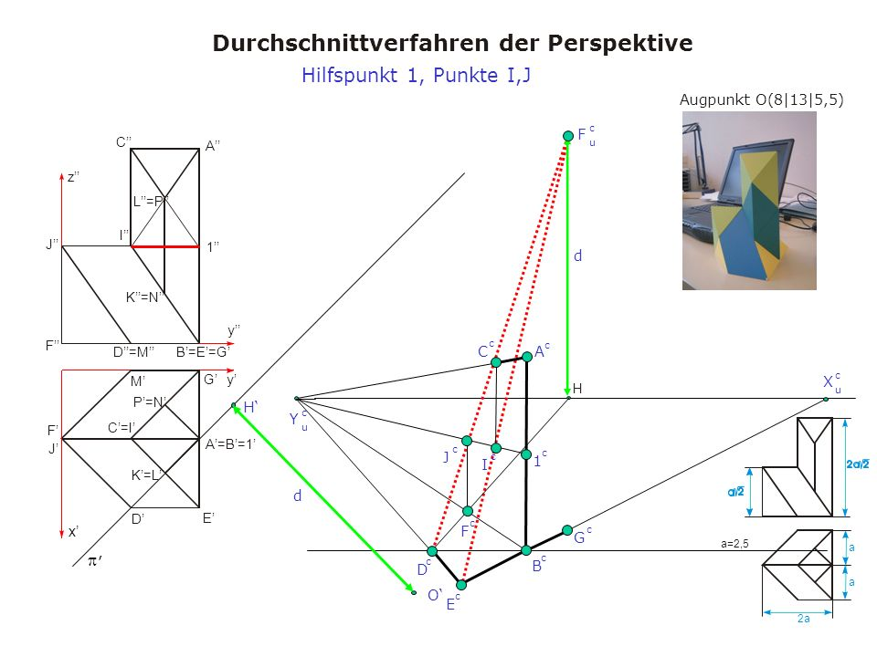 Augpunkt O(8|13|5,5) Durchschnittverfahren der Perspektive a a 2a a=2,5 x y y z A A=B=1 B=E=G C=I C I D M D=M E F J F J K=L K=N L=P 1 G P=N H, X u c Y u c H O B c A c C c D c Hilfspunkt 1, Punkte I,J E c F c G c 1 c J c I c d d F u c