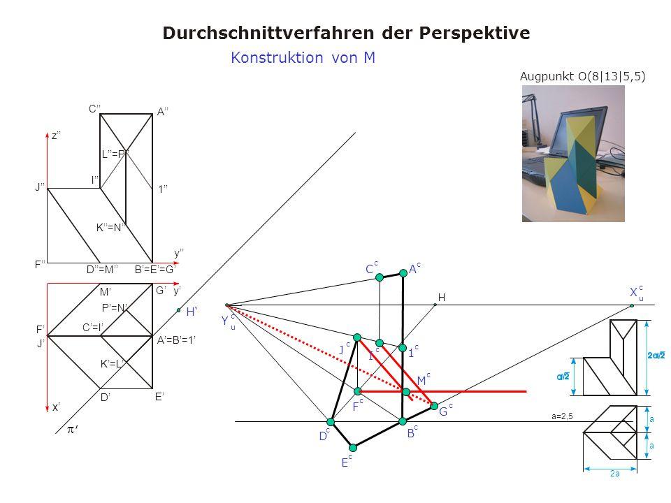 Augpunkt O(8|13|5,5) Durchschnittverfahren der Perspektive a a 2a a=2,5 x y y z A A=B=1 B=E=G C=I C I D M D=M E F J F J K=L K=N L=P 1 G P=N H, X u c Y u c H B c A c C c D c Konstruktion von M E c F c G c 1 c J c I c M c