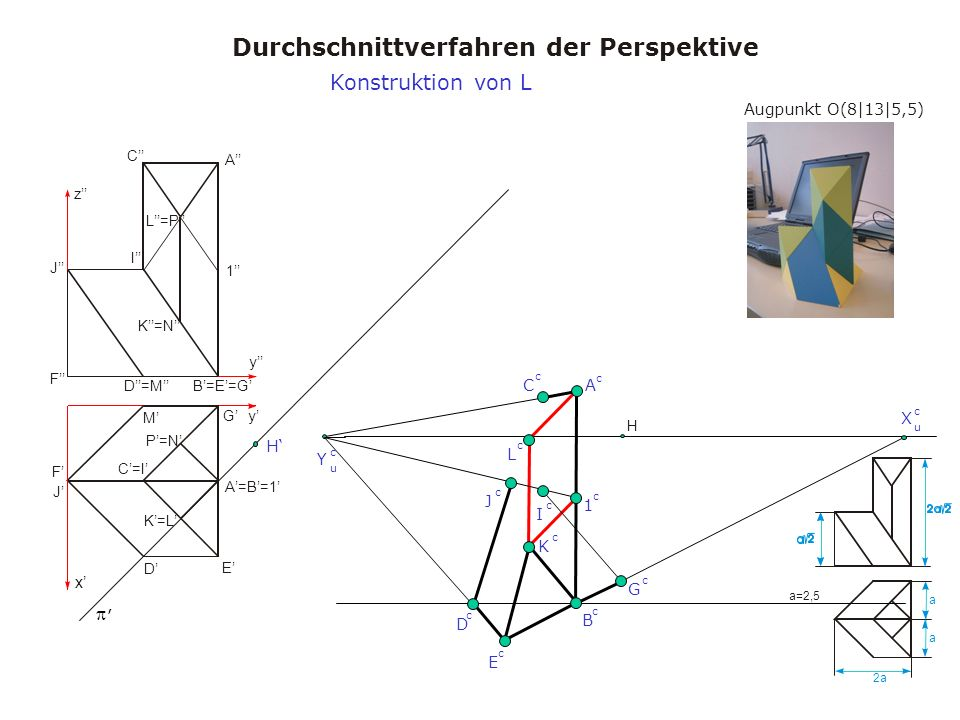 Augpunkt O(8|13|5,5) Durchschnittverfahren der Perspektive a a 2a a=2,5 x y y z A A=B=1 B=E=G C=I C I D M D=M E F J F J K=L K=N L=P 1 G P=N H, X u c Y u c H B c A c C c D c Konstruktion von L E c G c 1 c J c I c K c L c
