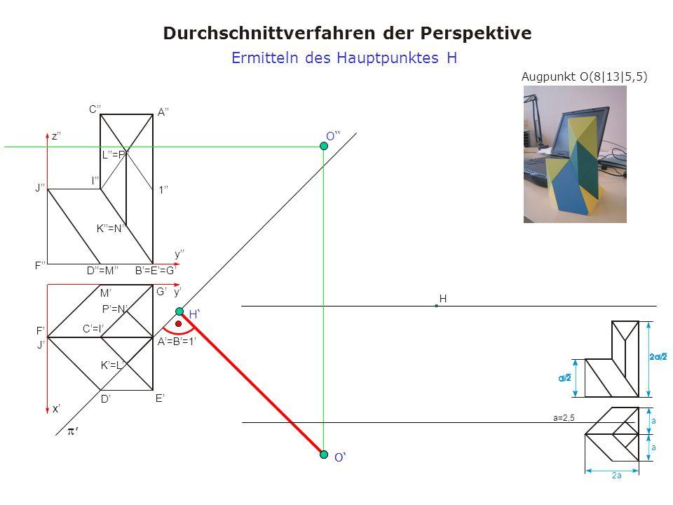 Augpunkt O(8|13|5,5) Durchschnittverfahren der Perspektive a a 2a a=2,5 x y y z A A=B=1 B=E=G C=I C I D M D=M E F J F J K=L K=N L=P 1 G P=N H, O Ermitteln des Hauptpunktes H H O O